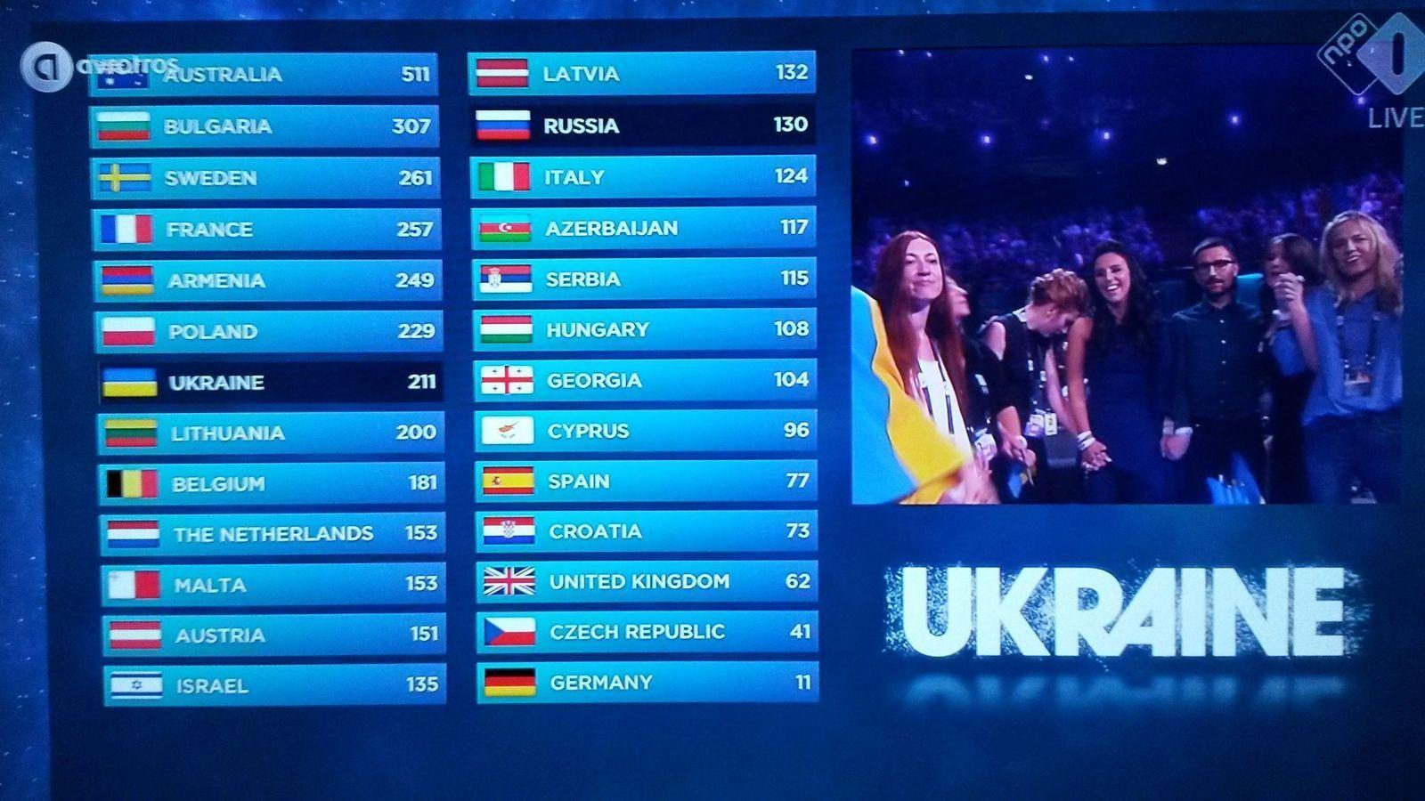 Jamala «1944». Eurovision – Ukraine 2016