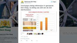Den Haag referendum van 229 van de 233 stembureaus