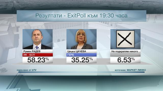 Румен Радев е новият президент на България
